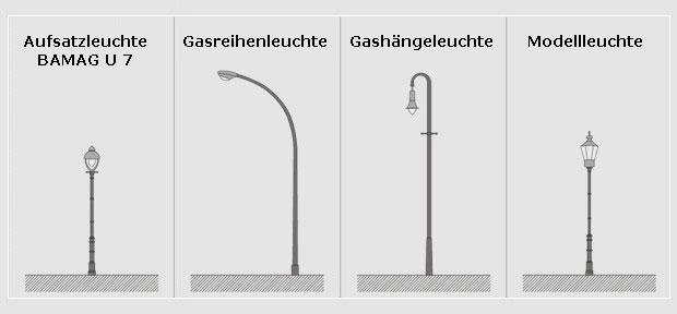 gasleuchten_typen_620
